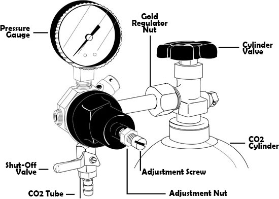 Co2 Keg Tap Diagram